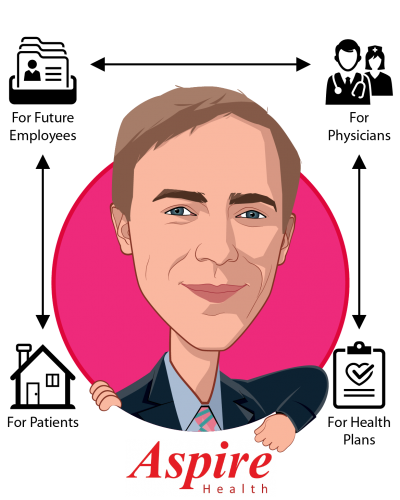 Overlay caricature of Brad Smith, who is speaking at HLTH and is Co-Founder and CEO at Aspire Health